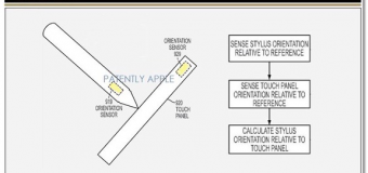 iPen: Apples neues Patent